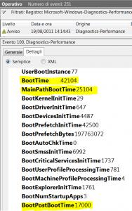 Visualizzatore eventi - BootTime, MainPathBootTime e BootPostBootTime