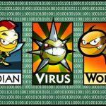 I Tipi Di Malware Più Diffusi