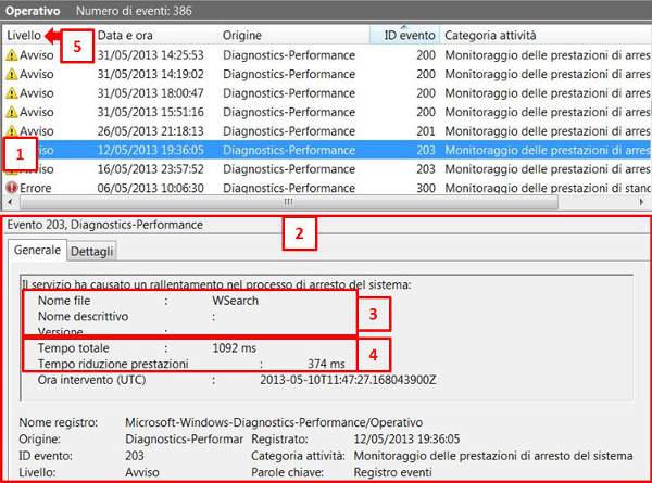 Risoluzione Problemi Arresto PC con Visualizzatore Eventi