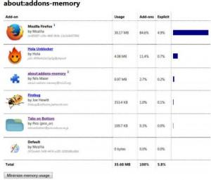 Consumo di memoria delle estensioni in Firefox
