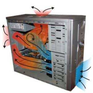 Flusso d'aria nel sistema di raffreddamento di un computer desktop